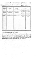 Страница 175