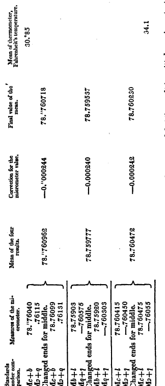 [merged small][merged small][merged small][merged small][merged small][ocr errors][ocr errors][ocr errors][ocr errors][ocr errors][merged small][ocr errors][ocr errors][merged small][ocr errors][ocr errors][merged small]