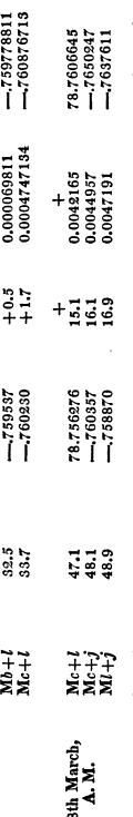 [ocr errors][ocr errors][ocr errors][ocr errors][merged small][ocr errors][merged small][ocr errors][ocr errors][ocr errors][merged small][merged small][ocr errors]