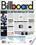 17 окт 1998