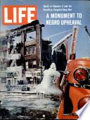 5 мар 1965