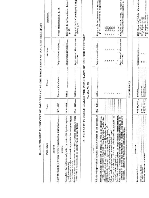 [table][ocr errors][ocr errors][ocr errors][ocr errors][ocr errors][ocr errors][ocr errors][ocr errors][graphic][table][ocr errors][ocr errors][ocr errors]