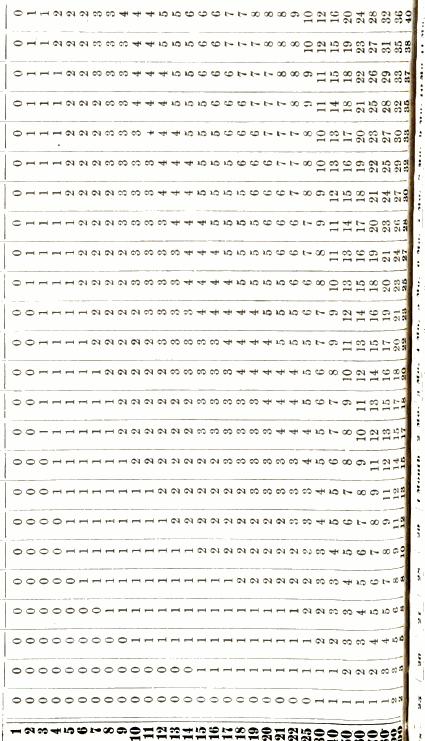 [merged small][ocr errors][merged small][merged small][merged small][merged small][merged small][ocr errors][merged small][merged small][ocr errors][ocr errors][merged small][merged small][merged small][merged small][merged small][merged small][merged small][merged small][ocr errors][merged small][merged small][ocr errors][merged small][merged small][merged small][merged small][merged small][merged small][merged small][merged small][merged small][merged small][merged small][merged small][merged small][ocr errors][merged small][merged small][merged small][merged small][merged small][merged small][merged small][merged small][merged small][merged small][merged small][merged small][merged small]