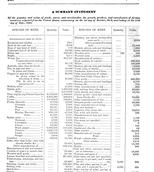 [merged small][merged small][merged small][merged small][merged small][merged small][merged small][ocr errors][merged small][ocr errors][merged small][merged small][ocr errors][merged small][merged small][ocr errors][ocr errors][merged small][ocr errors][merged small][merged small][merged small][merged small][merged small]