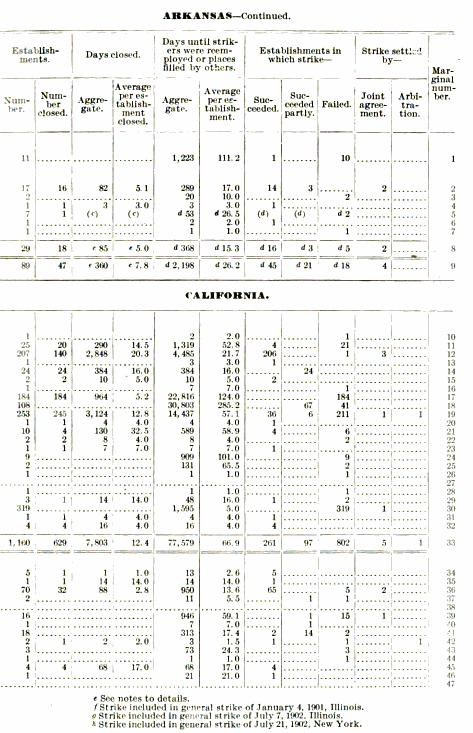[merged small][merged small][merged small][merged small][merged small][merged small][merged small][merged small][merged small][merged small][merged small][merged small][merged small][merged small][merged small][merged small][merged small][merged small][merged small][merged small][merged small][merged small][merged small][merged small][merged small][merged small][merged small][merged small][ocr errors][merged small][merged small][ocr errors][merged small][merged small][merged small][merged small][merged small][merged small][merged small][merged small][merged small][merged small][merged small][merged small][merged small][merged small][merged small][merged small][merged small][merged small][merged small][merged small][merged small][ocr errors][merged small][merged small][merged small][merged small][merged small][merged small][merged small][merged small][merged small][merged small][merged small][graphic][subsumed][subsumed][subsumed][subsumed][subsumed][subsumed][subsumed][subsumed][subsumed][subsumed][subsumed][subsumed][subsumed][subsumed][subsumed][subsumed][subsumed][subsumed][subsumed][merged small][subsumed][subsumed][subsumed][subsumed][subsumed][subsumed][subsumed][subsumed][subsumed][subsumed][subsumed][subsumed][subsumed][subsumed][subsumed][subsumed][subsumed][subsumed][ocr errors][subsumed][subsumed][subsumed][merged small][subsumed][subsumed][subsumed][subsumed][subsumed][subsumed][subsumed][subsumed][subsumed][subsumed][subsumed][subsumed][merged small][subsumed][subsumed][subsumed][subsumed][subsumed][subsumed][subsumed][merged small][subsumed][subsumed][subsumed][merged small][subsumed][subsumed][merged small][subsumed][subsumed][subsumed][subsumed][subsumed][subsumed][merged small][subsumed][subsumed][subsumed][subsumed][merged small][merged small]