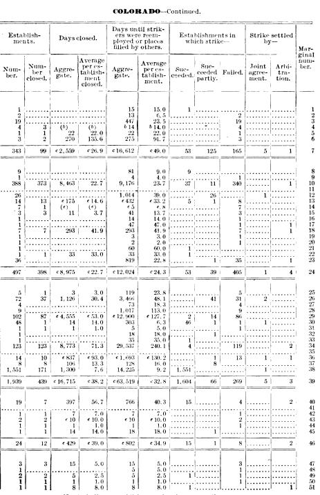 [merged small][merged small][merged small][merged small][merged small][merged small][merged small][merged small][merged small][merged small][merged small][merged small][merged small][merged small][merged small][merged small][merged small][ocr errors][merged small][merged small][merged small][merged small][merged small][merged small][merged small][merged small][merged small][merged small][merged small][merged small][merged small][merged small][merged small][merged small][merged small][merged small][merged small][merged small][merged small][merged small][merged small][merged small][merged small][merged small][merged small][merged small][merged small][merged small][merged small][merged small][merged small][merged small][merged small][merged small][merged small][merged small][merged small][merged small][merged small][merged small][merged small][merged small][merged small][merged small][merged small][merged small][merged small][merged small][merged small][merged small][merged small][merged small][merged small][merged small][merged small][merged small][merged small][merged small][merged small][merged small][merged small][merged small][merged small][merged small][merged small][merged small][merged small][merged small][merged small][merged small][merged small][merged small][merged small][merged small][merged small][merged small][merged small][merged small][merged small][merged small][merged small][merged small][merged small][merged small][merged small][merged small][merged small][merged small][merged small][merged small][merged small][merged small][merged small][merged small][merged small][merged small][merged small][merged small][merged small][merged small][merged small][merged small][merged small][merged small][merged small][merged small][merged small][merged small][merged small][merged small][merged small][merged small][merged small][merged small][merged small][merged small][merged small][merged small][merged small][merged small][ocr errors][merged small][merged small][m
