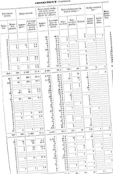 [merged small][merged small][merged small][merged small][merged small][merged small][merged small][merged small][merged small][merged small][merged small][merged small][merged small][merged small][merged small][merged small][merged small][merged small][merged small][merged small][merged small][merged small][merged small][merged small][merged small][ocr errors][merged small][merged small][merged small][merged small][merged small][merged small][merged small][merged small][merged small][merged small][merged small][merged small][merged small][merged small][merged small][merged small][merged small][merged small][merged small][merged small][merged small][merged small][merged small][merged small][merged small][merged small][merged small][merged small][merged small][merged small][ocr errors][merged small][merged small][merged small][merged small][ocr errors][merged small][merged small][merged small][ocr errors][merged small][merged small][merged small][merged small][merged small][merged small][merged small][merged small][merged small][merged small][merged small][merged small][merged small][merged small][merged small][ocr errors][merged small][merged small][merged small][merged small][merged small][merged small][merged small][merged small][merged small][merged small][merged small][merged small][merged small][merged small][merged small][merged small][merged small][merged small][merged small][merged small][merged small][merged small][merged small][merged small][merged small][merged small][merged small][merged small][merged small][merged small][merged small][merged small][merged small][merged small][merged small][merged small][merged small][merged small][merged small][merged small][merged small][merged small][merged small][merged small][merged small][merged small][merged small][merged small][merged small][merged small][merged small][merged small][merged small][merged small][merged small][merged small][merged small][merged small][merged small][merged small][merged small][merged 