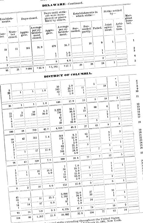 [merged small][merged small][merged small][merged small][merged small][merged small][merged small][merged small][merged small][merged small][merged small][merged small][merged small][merged small][merged small][merged small][merged small][merged small][merged small][merged small][merged small][merged small][merged small][merged small][merged small][merged small][merged small][merged small][ocr errors][subsumed][merged small][merged small][merged small][merged small][merged small][merged small][merged small][merged small][merged small][merged small][merged small][merged small][merged small][merged small][merged small][merged small][merged small][merged small][merged small][merged small][merged small][merged small][merged small][merged small][merged small][merged small][merged small][merged small][merged small][merged small][merged small][merged small][merged small][merged small][merged small][merged small][merged small][merged small][merged small][merged small][merged small][merged small][subsumed][merged small][merged small][merged small][merged small][merged small][merged small][merged small][ocr errors][merged small][merged small][merged small][merged small][merged small][merged small][merged small][merged small][merged small][merged small][merged small][merged small][merged small][merged small][merged small][merged small][merged small][merged small][merged small][merged small][merged small][merged small][ocr errors][merged small][merged small][merged small][merged small][merged small][merged small][merged small][merged small][merged small][merged small][merged small][merged small][merged small][merged small][merged small][merged small][merged small][merged small][merged small][merged small][merged small][merged small][merged small][merged small][merged small][merged small][merged small][merged small][merged small][merged small][merged small][merged small][merged small][ocr errors][merged small][merged small][merged small][merged small][merged small][merged small]