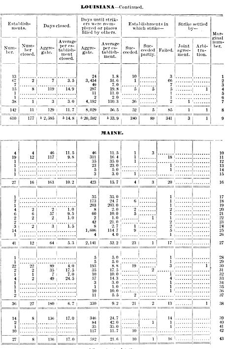 [merged small][merged small][merged small][merged small][merged small][merged small][merged small][merged small][merged small][merged small][merged small][merged small][merged small][merged small][merged small][merged small][merged small][merged small][merged small][merged small][merged small][merged small][merged small][merged small][merged small][merged small][merged small][merged small][merged small][merged small][merged small][merged small][merged small][merged small][merged small][merged small][merged small][merged small][merged small][merged small][merged small][merged small][merged small][merged small][merged small][merged small][merged small][merged small][merged small][merged small][merged small][merged small][merged small][merged small][merged small][merged small][merged small][merged small][merged small][merged small][merged small][merged small][merged small][merged small][merged small][merged small][merged small][ocr errors][merged small][merged small][merged small][merged small][merged small][merged small][merged small][merged small][merged small][merged small][merged small][merged small][merged small][merged small][merged small][merged small][merged small][merged small][merged small][merged small][merged small][ocr errors][merged small][merged small][merged small][merged small][merged small][merged small][ocr errors][merged small][merged small][merged small][merged small][merged small][merged small][merged small][merged small][merged small][merged small][merged small][merged small][merged small][merged small][merged small][merged small][merged small][ocr errors][subsumed][merged small][merged small][merged small][merged small][merged small][merged small][subsumed][ocr errors][merged small][merged small][merged small][ocr errors][merged small][merged small][merged small][merged small][merged small][merged small][merged small][merged small][merged small][merged small][merged small][merged small][merged small][merged small][merged small][merged small][mer