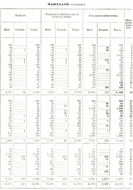 [merged small][merged small][merged small][merged small][merged small][merged small][merged small][merged small][merged small][merged small][merged small][merged small][merged small][merged small][merged small][merged small][ocr errors][merged small][merged small][merged small][merged small][merged small][merged small][merged small][merged small][merged small][merged small][merged small][merged small][merged small][merged small][merged small][merged small][merged small][merged small][merged small][merged small][merged small][merged small][merged small][merged small][merged small][merged small][merged small][merged small][merged small][merged small][merged small][merged small][merged small][merged small][merged small][merged small][merged small][merged small][merged small][merged small][merged small][merged small][merged small][merged small][subsumed][merged small][ocr errors][merged small][merged small][merged small][merged small][subsumed][merged small][merged small][merged small][merged small][ocr errors][merged small][merged small][merged small][merged small][merged small][merged small][merged small][merged small][merged small][merged small][merged small][merged small][merged small][merged small][merged small][merged small][merged small][merged small][merged small][merged small][merged small][merged small][merged small][merged small][merged small][merged small][merged small][merged small][merged small][merged small][merged small][merged small][merged small][merged small][merged small][merged small][merged small][merged small][merged small][merged small][merged small][merged small][merged small][merged small][merged small]