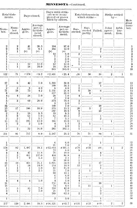 [merged small][merged small][merged small][merged small][merged small][merged small][merged small][merged small][merged small][merged small][merged small][merged small][merged small][merged small][merged small][merged small][merged small][merged small][merged small][merged small][merged small][merged small][merged small][merged small][merged small][merged small][ocr errors][merged small][merged small][merged small][merged small][merged small][merged small][merged small][merged small][merged small][merged small][merged small][merged small][merged small][merged small][merged small][merged small][merged small][merged small][merged small][merged small][merged small][merged small][merged small][merged small][merged small][merged small][merged small][merged small][merged small][merged small][merged small][merged small][merged small][merged small][merged small][merged small][subsumed][merged small][merged small][merged small][ocr errors][merged small][merged small][merged small][merged small][merged small][merged small][merged small][merged small][merged small][merged small][merged small][ocr errors][merged small][merged small][merged small][merged small][subsumed][merged small][merged small][merged small][merged small][merged small][merged small][merged small][merged small][merged small][merged small][merged small][merged small][merged small][merged small][merged small][merged small][merged small][merged small][merged small][merged small][merged small][merged small][merged small][merged small][merged small][merged small][merged small][merged small][merged small][merged small][merged small][merged small][merged small][merged small][merged small][merged small][merged small][merged small][merged small][merged small][merged small][ocr errors][merged small][merged small][merged small][merged small][merged small][merged small][merged small][merged small][merged small][merged small][merged small][merged small][merged small][merged small][merged small][merged small][merged small]