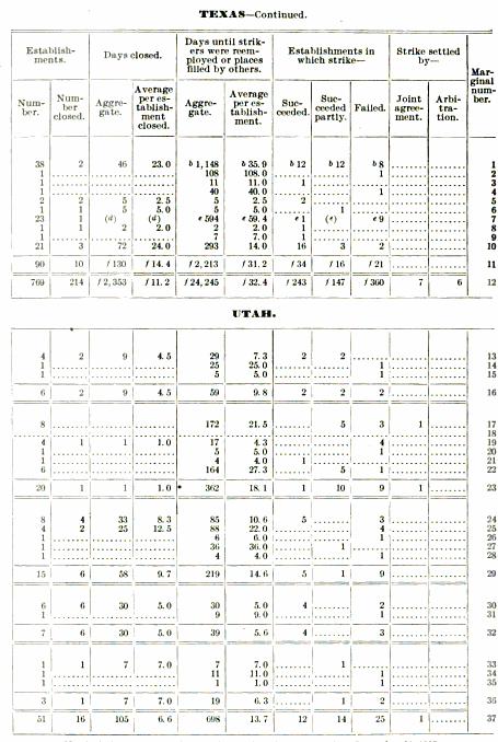 [merged small][merged small][merged small][merged small][merged small][merged small][merged small][merged small][merged small][merged small][merged small][merged small][merged small][merged small][merged small][merged small][merged small][merged small][merged small][merged small][merged small][merged small][merged small][merged small][merged small][ocr errors][merged small][merged small][merged small][merged small][merged small][merged small][merged small][merged small][merged small][merged small][merged small][merged small][merged small][merged small][merged small][merged small][merged small][merged small][merged small][merged small][merged small][merged small][merged small][merged small][merged small][merged small][merged small][merged small][merged small][merged small][merged small][merged small][merged small][merged small][merged small][merged small][merged small][merged small][merged small][merged small][merged small][merged small][merged small][merged small][merged small][merged small][merged small][merged small][merged small][merged small][merged small][merged small][merged small][merged small][merged small][merged small][merged small][merged small][merged small][merged small][merged small][merged small][merged small][merged small][merged small][merged small][merged small][ocr errors][merged small][merged small][merged small][merged small][merged small][merged small][merged small][merged small][merged small][merged small][merged small][merged small][merged small][merged small][merged small][merged small][merged small][merged small][merged small][merged small][merged small][merged small][merged small][merged small][merged small][merged small][merged small][merged small][merged small][merged small][merged small][ocr errors][merged small][merged small][merged small][ocr errors][merged small][merged small][merged small][merged small][merged small][merged small][merged small][merged small][merged small][merged small][merged small][merged small][merged small][merge
