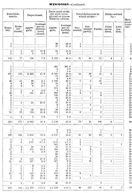 [merged small][merged small][merged small][merged small][merged small][merged small][merged small][merged small][merged small][merged small][merged small][merged small][merged small][merged small][merged small][ocr errors][merged small][ocr errors][merged small][merged small][merged small][merged small][merged small][merged small][merged small][merged small][merged small][merged small][merged small][merged small][merged small][merged small][merged small][merged small][merged small][merged small][merged small][merged small][merged small][merged small][merged small][merged small][merged small][merged small][merged small][merged small][merged small][merged small][merged small][merged small][merged small][merged small][merged small][merged small][merged small][merged small][merged small][merged small][merged small][merged small][merged small][merged small][merged small][merged small][merged small][merged small][merged small][merged small][merged small][merged small][merged small][merged small][merged small][merged small][merged small][merged small][merged small][merged small][merged small][merged small][merged small][merged small][merged small][merged small][merged small][merged small][merged small][merged small][merged small][merged small][merged small][merged small][merged small][merged small][merged small][merged small][merged small][merged small][merged small][merged small][merged small][merged small][merged small][merged small][merged small][merged small][merged small][merged small][merged small][merged small][merged small][merged small][merged small][merged small][merged small][merged small][merged small][merged small][merged small][merged small][merged small][merged small][merged small][merged small][merged small][merged small][merged small][merged small][merged small][merged small][merged small][merged small][merged small][merged small][merged small][merged small][merged small][merged small][merged small][merged small][merged small][merged small][merged small][m