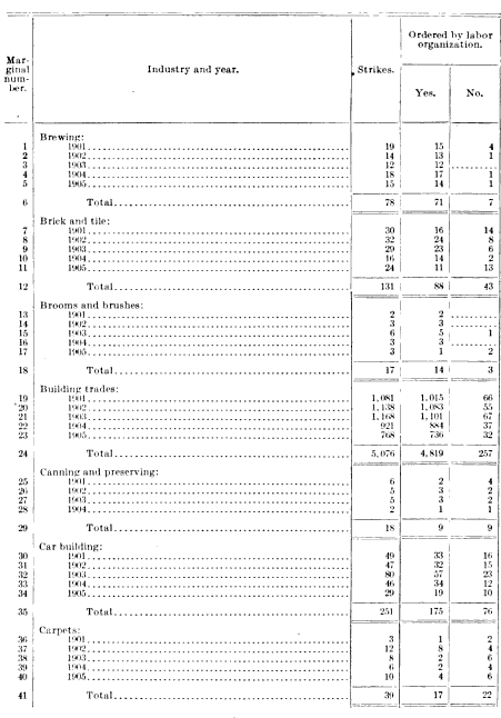 [merged small][merged small][merged small][merged small][merged small][merged small][merged small][merged small][merged small][merged small][merged small][merged small][merged small][merged small][merged small][merged small][merged small][merged small][merged small][merged small][merged small][merged small][merged small][merged small][merged small][merged small][merged small][merged small][merged small][merged small][ocr errors][merged small][merged small][merged small][merged small][merged small][merged small][merged small][merged small][merged small][merged small][merged small][merged small][merged small][merged small][merged small][merged small][merged small][merged small][merged small][merged small][merged small][merged small][merged small][merged small][merged small][merged small][merged small][merged small][merged small][merged small][merged small][merged small][merged small][merged small][merged small][merged small][merged small][merged small][merged small][merged small][merged small][merged small][merged small][merged small][merged small][merged small][merged small][merged small][merged small][merged small][merged small]