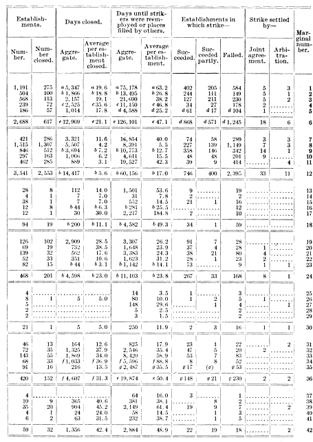 [merged small][merged small][merged small][merged small][merged small][merged small][merged small][merged small][merged small][merged small][merged small][merged small][merged small][merged small][merged small][merged small][merged small][merged small][merged small][merged small][merged small][merged small][merged small][merged small][merged small][merged small][merged small][merged small][merged small][merged small][merged small][merged small][merged small][merged small][merged small][merged small][merged small][merged small][merged small][merged small][merged small][merged small][merged small][merged small][merged small][merged small][merged small][merged small][merged small][merged small][merged small][merged small][merged small][merged small][merged small][merged small][merged small][merged small][merged small][merged small][merged small][merged small][merged small][merged small][merged small][merged small][merged small][merged small][merged small][merged small][merged small][merged small][merged small][merged small][merged small][merged small][merged small][merged small][merged small][merged small][merged small][merged small][merged small][merged small][merged small][merged small][merged small][merged small][merged small][merged small][merged small][merged small][merged small][merged small][merged small][merged small][merged small][merged small][merged small][ocr errors][merged small][merged small][merged small][merged small][ocr errors][merged small][merged small][merged small][merged small][merged small][merged small][merged small][merged small][merged small][merged small][merged small][merged small][merged small][merged small][merged small][merged small][merged small][merged small][merged small][merged small][merged small][merged small][merged small][merged small][merged small][merged small][merged small][merged small][merged small][merged small][merged small][merged small][merged small][merged small][merged small][merged small][merged small][merged small][m