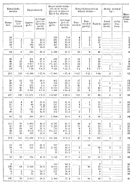 [merged small][merged small][merged small][merged small][merged small][merged small][merged small][merged small][merged small][merged small][merged small][merged small][merged small][merged small][merged small][merged small][merged small][merged small][merged small][merged small][ocr errors][merged small][merged small][merged small][merged small][merged small][merged small][merged small][ocr errors][merged small][merged small][merged small][merged small][merged small][merged small][merged small][merged small][merged small][merged small][merged small][merged small][merged small][merged small][merged small][merged small][merged small][merged small][merged small][merged small][merged small][ocr errors][ocr errors][merged small][merged small][merged small][merged small][merged small][merged small][merged small][merged small][merged small][merged small][merged small][merged small][merged small][merged small][merged small][merged small][merged small][merged small][merged small][merged small][merged small][merged small][merged small][merged small][merged small][merged small][merged small][merged small][merged small][ocr errors][ocr errors][merged small][merged small][merged small][merged small][merged small][merged small][merged small][merged small][merged small][merged small][merged small][merged small][merged small][merged small][merged small][merged small][merged small][merged small][merged small][merged small][merged small][merged small][merged small][merged small][merged small][merged small][merged small][merged small][merged small][merged small][merged small][merged small][merged small][merged small][merged small][merged small][merged small][merged small][merged small][merged small][merged small][merged small][merged small][merged small][merged small][merged small][ocr errors][merged small][merged small][merged small][merged small][merged small][merged small][merged small][merged small][merged small][merged small][merged small][merged small][merged small][merged smal