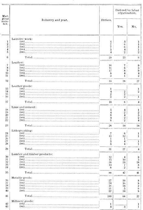 [merged small][merged small][merged small][merged small][merged small][merged small][merged small][merged small][merged small][merged small][merged small][merged small][merged small][merged small][merged small][merged small][merged small][merged small][merged small][merged small][merged small][merged small][merged small][merged small][merged small][merged small][merged small][merged small][merged small][merged small][merged small][merged small][merged small][merged small][merged small][merged small][merged small][merged small][merged small][merged small][merged small][merged small][merged small][merged small][merged small][merged small][ocr errors][merged small][merged small][merged small][merged small][merged small][merged small][merged small][merged small][merged small][merged small][merged small][merged small][merged small][merged small][merged small][merged small][merged small][merged small][merged small][merged small][merged small][merged small][merged small][merged small][merged small][merged small][merged small][merged small][merged small][merged small][merged small][merged small][merged small][merged small][merged small][merged small][merged small][merged small][merged small][merged small][merged small][merged small]