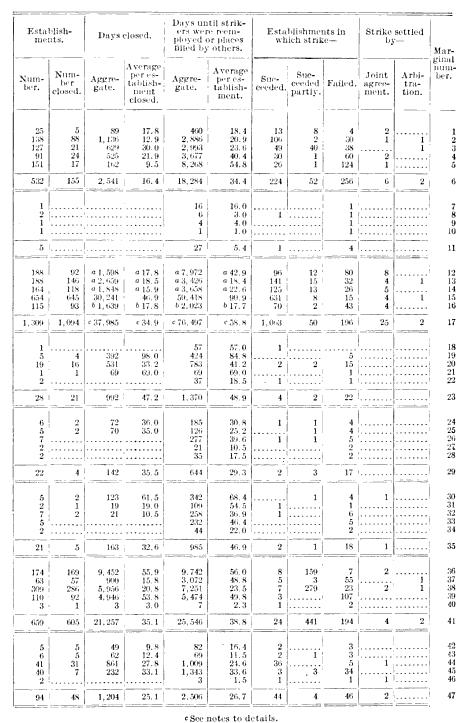 [merged small][merged small][merged small][merged small][merged small][merged small][merged small][merged small][merged small][merged small][merged small][merged small][merged small][merged small][merged small][merged small][merged small][merged small][merged small][merged small][merged small][merged small][merged small][merged small][merged small][merged small][merged small][merged small][merged small][merged small][merged small][merged small][merged small][merged small][merged small][merged small][merged small][merged small][merged small][merged small][merged small][merged small][merged small][merged small][merged small][merged small][merged small][merged small][merged small][merged small][merged small][merged small][merged small][merged small][merged small][merged small][merged small][merged small][merged small][merged small][merged small][merged small][merged small][merged small][merged small][merged small][merged small][merged small][merged small][merged small][merged small][merged small][merged small][merged small][merged small][merged small][merged small][merged small][merged small][merged small][merged small][merged small][merged small][merged small][merged small][merged small][merged small][merged small][merged small][merged small][merged small][merged small][merged small][merged small][merged small][merged small][ocr errors][merged small][ocr errors][merged small][merged small][merged small][merged small][merged small][merged small][merged small][merged small][merged small][merged small][merged small][merged small][merged small][merged small][merged small][merged small][merged small][merged small][merged small][merged small][ocr errors][merged small][merged small][merged small][merged small][merged small][merged small][merged small][merged small][merged small][merged small][ocr errors][merged small][merged small][merged small][merged small][merged small][merged small][merged small][merged small][merged small][merged small][merged small][merged small][merge