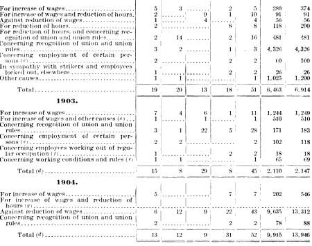 [merged small][merged small][merged small][merged small][merged small][merged small][merged small][merged small][ocr errors][merged small][merged small][merged small][merged small][merged small][merged small][merged small][merged small][merged small][merged small][merged small][merged small][merged small][merged small][merged small][merged small][merged small][ocr errors][ocr errors][merged small][merged small][merged small][merged small][merged small][merged small][merged small][merged small][merged small][merged small][merged small][merged small][merged small][merged small][merged small][merged small][merged small][merged small][merged small][merged small][merged small][merged small][merged small][merged small][merged small][merged small][merged small][merged small][merged small][merged small][merged small][merged small][merged small][merged small][merged small][merged small][merged small][ocr errors][merged small][merged small][merged small][merged small][merged small][merged small][merged small][merged small][merged small][ocr errors][merged small][merged small][merged small][merged small][merged small][merged small][merged small][merged small][merged small][merged small][merged small][merged small][merged small][merged small][merged small][merged small][merged small][merged small][merged small][merged small][merged small][merged small][merged small][merged small][merged small][merged small][merged small][merged small][merged small]
