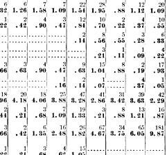 [merged small][ocr errors][merged small][ocr errors][merged small][merged small][merged small][merged small][merged small][merged small][merged small][merged small][merged small][merged small][merged small][merged small][ocr errors][merged small][merged small]
