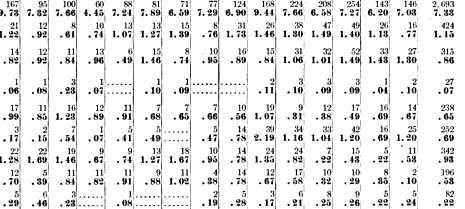 [merged small][ocr errors][merged small][merged small][merged small][merged small][merged small][merged small][merged small][merged small][merged small][merged small][merged small][merged small][merged small][merged small][merged small][merged small][merged small][merged small][merged small][merged small][merged small][merged small][merged small][merged small][merged small][merged small][merged small][merged small][merged small][merged small][merged small][merged small][merged small][merged small][merged small][merged small][merged small][ocr errors][merged small][merged small][merged small][merged small][merged small][merged small][ocr errors][merged small][merged small][merged small][merged small][merged small][merged small][ocr errors][merged small][ocr errors][merged small][merged small][merged small][merged small][merged small][merged small][ocr errors][ocr errors][merged small][merged small]