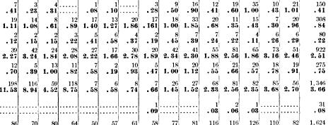 [merged small][merged small][merged small][merged small][merged small][merged small][merged small][ocr errors][ocr errors][merged small][merged small][merged small][merged small][merged small][merged small][merged small][merged small][merged small][merged small][merged small][merged small][merged small][merged small][merged small][merged small][merged small][merged small][merged small][merged small][merged small][merged small][merged small][merged small][merged small][merged small][merged small][merged small][merged small]