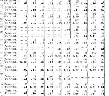 [merged small][merged small][merged small][merged small][merged small][merged small][merged small][merged small][merged small][merged small][merged small][merged small][merged small][merged small][merged small][ocr errors][merged small][merged small][merged small][merged small][merged small][ocr errors][merged small][merged small][merged small][merged small][merged small][merged small][merged small][merged small][merged small][merged small]