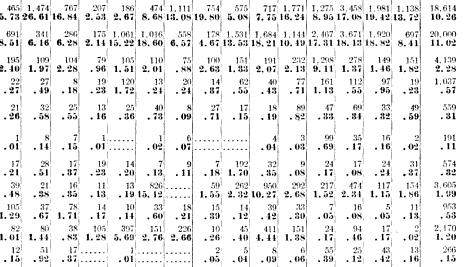 [merged small][merged small][merged small][merged small][merged small][merged small][merged small][merged small][merged small][merged small][merged small][merged small][merged small][merged small][merged small][merged small][merged small][merged small][merged small][merged small][merged small][merged small][merged small][merged small][merged small][merged small][merged small][merged small][merged small][merged small][merged small][merged small][merged small][ocr errors][ocr errors][merged small][merged small][merged small][merged small][merged small][merged small][merged small][merged small][merged small][merged small][merged small][merged small][merged small][merged small][ocr errors][merged small][merged small][merged small][merged small][merged small][merged small][merged small][merged small][ocr errors][merged small][merged small][merged small][merged small][merged small][merged small][merged small][merged small][merged small][merged small][merged small][merged small][merged small][merged small][ocr errors][merged small][merged small][merged small][merged small][merged small]