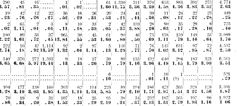 [merged small][merged small][merged small][merged small][merged small][merged small][merged small][merged small][merged small][merged small][merged small][merged small][merged small][merged small][ocr errors][merged small][ocr errors][merged small][merged small][merged small][merged small][merged small][merged small][merged small][merged small][merged small][merged small][merged small][merged small][merged small][merged small][merged small]