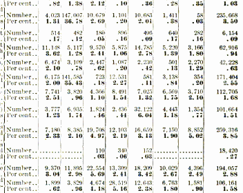 [merged small][merged small][merged small][merged small][merged small][merged small][merged small][merged small][merged small][merged small][ocr errors][merged small][merged small][merged small][merged small][merged small][merged small][merged small][merged small]