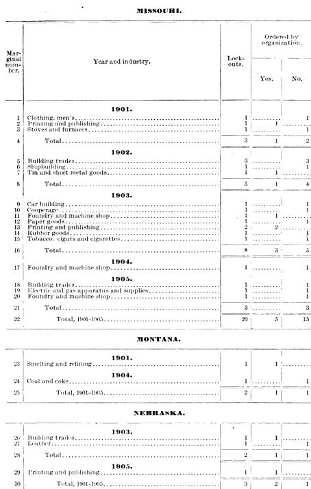 [merged small][merged small][merged small][merged small][merged small][merged small][merged small][merged small][merged small][merged small][merged small][merged small][merged small][merged small][merged small][merged small][merged small][merged small][merged small][merged small][merged small][merged small][merged small][merged small][merged small][merged small][merged small][merged small][merged small][merged small][merged small][merged small][merged small][merged small][merged small][merged small][merged small][ocr errors][merged small][merged small][merged small][merged small][merged small][merged small][merged small][merged small][merged small][merged small][merged small][merged small][merged small][merged small][merged small][merged small][merged small][merged small][merged small][merged small][merged small][merged small][merged small][merged small][merged small][merged small][merged small][merged small][merged small][merged small][merged small][merged small][merged small][merged small][merged small][merged small][merged small][merged small][merged small][merged small][merged small][merged small][merged small][merged small][merged small][merged small][merged small][merged small][merged small][merged small]