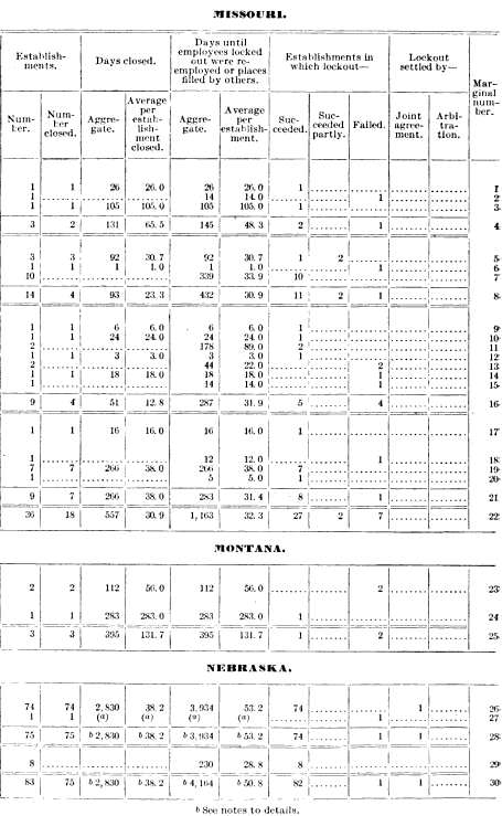 [merged small][merged small][merged small][merged small][merged small][merged small][merged small][merged small][merged small][merged small][merged small][merged small][merged small][merged small][merged small][merged small][merged small][merged small][merged small][merged small][merged small][ocr errors][merged small][merged small][merged small][merged small][merged small][merged small][merged small][merged small][merged small][merged small][merged small][merged small][merged small][merged small][merged small][merged small][merged small][merged small][merged small][merged small][merged small][merged small][merged small][merged small][merged small][merged small][merged small][merged small][merged small][merged small][merged small][merged small][merged small][merged small][merged small][merged small][merged small][merged small][merged small][merged small][ocr errors][merged small][merged small][merged small][merged small][ocr errors][merged small][merged small][merged small][merged small][merged small][merged small][merged small][merged small][merged small][merged small][merged small][merged small][merged small][merged small][merged small][merged small][merged small][merged small][merged small][merged small][merged small][merged small][merged small][merged small][merged small][merged small][merged small][merged small][merged small][merged small][merged small][merged small][merged small][merged small][merged small][merged small][merged small][merged small][merged small][merged small][merged small][merged small][merged small][merged small][merged small][merged small][merged small][merged small][merged small][merged small][merged small][merged small][merged small][merged small][merged small][merged small][merged small][merged small][merged small][merged small][merged small][merged small][merged small][merged small][merged small][merged small][merged small][merged small][merged small][merged small][merged small][merged small][merged small][merged small][merged small][mer