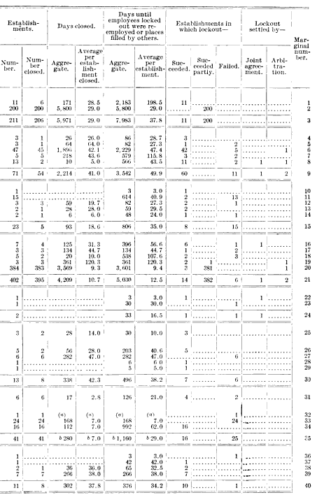 [merged small][merged small][merged small][merged small][merged small][merged small][merged small][merged small][merged small][merged small][merged small][merged small][merged small][merged small][merged small][ocr errors][subsumed][merged small][merged small][merged small][merged small][merged small][merged small][merged small][merged small][merged small][merged small][merged small][merged small][merged small][merged small][merged small][merged small][merged small][merged small][merged small][merged small][merged small][merged small][merged small][merged small][merged small][merged small][merged small][merged small][merged small][merged small][merged small][merged small][merged small][merged small][merged small][merged small][merged small][merged small][merged small][merged small][merged small][merged small][merged small][ocr errors][merged small][merged small][merged small][merged small][merged small][merged small][merged small][merged small][merged small][merged small][merged small][merged small][merged small][merged small][merged small][merged small][merged small][merged small][merged small][merged small][merged small][merged small][merged small][merged small][merged small][merged small][merged small][merged small][merged small][merged small][merged small][merged small][merged small][merged small][merged small][merged small][merged small][merged small][merged small][merged small][merged small][merged small][merged small][merged small][merged small][merged small][merged small][merged small][merged small][merged small][merged small][merged small][merged small][merged small][merged small][merged small][merged small][merged small][merged small][merged small][merged small][merged small][merged small][merged small][merged small][merged small][merged small][merged small][merged small][merged small][merged small][merged small][merged small][merged small][merged small][merged small][merged small][merged small][merged small][merged small][merged small][merged small][merge
