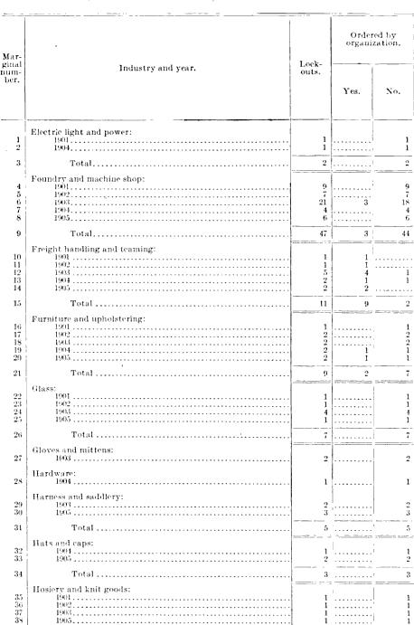 [merged small][merged small][merged small][merged small][merged small][merged small][merged small][merged small][merged small][merged small][merged small][merged small][merged small][merged small][merged small][merged small][merged small][ocr errors][ocr errors][merged small][merged small][merged small][merged small][ocr errors][merged small][merged small][merged small][merged small][merged small][merged small][merged small][merged small][merged small][merged small][merged small][merged small][merged small][merged small][merged small][merged small][merged small][merged small][merged small][merged small][merged small][merged small][merged small][merged small][merged small][merged small][merged small][merged small][merged small][merged small][merged small][merged small][merged small][merged small][merged small][merged small][merged small][merged small][merged small][merged small][merged small][merged small][merged small][merged small][merged small][merged small][merged small][merged small][merged small][merged small][merged small][merged small][merged small][merged small][merged small][merged small][merged small][merged small][merged small]