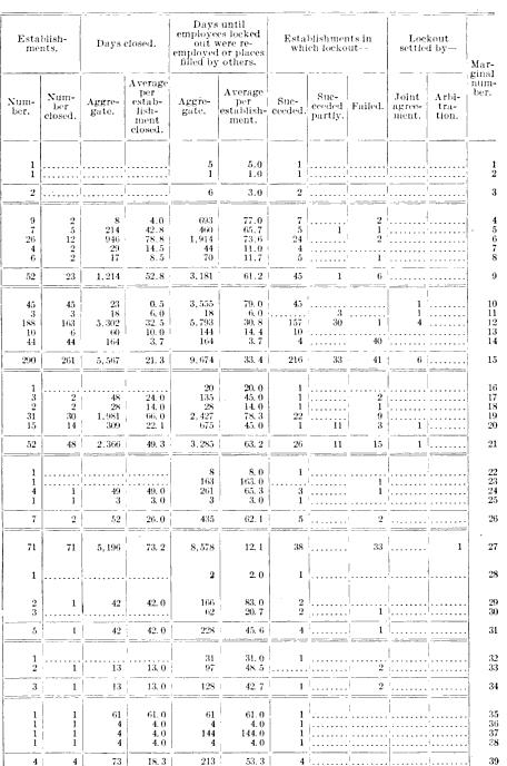 [merged small][merged small][merged small][merged small][merged small][merged small][merged small][merged small][merged small][merged small][merged small][merged small][merged small][merged small][merged small][merged small][merged small][merged small][merged small][merged small][merged small][merged small][merged small][merged small][merged small][merged small][merged small][merged small][merged small][merged small][merged small][merged small][merged small][merged small][merged small][ocr errors][ocr errors][merged small][merged small][merged small][merged small][merged small][merged small][merged small][merged small][merged small][merged small][merged small][merged small][merged small][merged small][merged small][merged small][merged small][merged small][merged small][merged small][merged small][merged small][merged small][merged small][merged small][merged small][merged small][merged small][merged small][merged small][merged small][merged small][merged small][merged small][merged small][merged small][merged small][merged small][merged small][merged small][merged small][merged small][merged small][merged small][merged small][ocr errors][merged small][merged small][merged small][merged small][merged small][merged small][merged small][merged small][merged small][merged small][merged small][merged small][merged small][merged small][merged small][merged small][merged small][merged small][merged small][merged small][merged small][merged small][merged small][merged small][merged small][merged small][merged small][merged small][merged small][merged small][merged small][merged small][merged small][merged small][merged small][merged small][merged small][merged small][merged small][merged small][merged small][merged small][merged small][merged small][merged small][merged small][merged small][merged small][merged small][merged small][merged small][merged small][merged small][merged small][merged small][merged small][merged small][merged small][merged small][merged small][mer