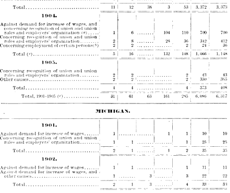 [merged small][merged small][merged small][merged small][merged small][merged small][merged small][merged small][merged small][merged small][merged small][merged small][merged small][merged small][merged small][merged small][merged small][merged small][merged small][merged small][merged small][merged small][merged small][merged small][merged small][merged small][merged small][merged small][merged small][merged small][merged small][merged small][merged small][merged small][merged small][merged small][merged small][merged small][merged small][ocr errors][merged small][merged small][merged small][merged small][merged small][merged small][merged small][merged small][merged small][merged small][merged small][merged small][merged small][merged small][merged small][merged small][merged small][merged small][merged small][merged small][merged small][merged small][merged small][merged small][merged small][merged small][merged small][merged small][merged small][merged small][merged small][merged small][merged small][merged small][merged small][merged small][merged small][merged small][ocr errors]