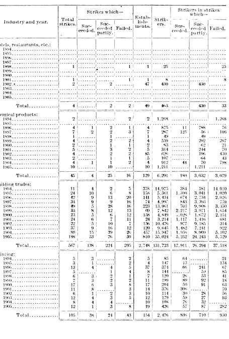 [merged small][merged small][merged small][merged small][merged small][merged small][merged small][merged small][merged small][merged small][merged small][ocr errors][merged small][merged small][merged small][merged small][merged small][merged small][merged small][merged small][merged small][merged small][merged small][merged small][merged small][merged small][merged small][merged small][merged small][merged small][merged small][ocr errors][ocr errors][subsumed][merged small][merged small][merged small][merged small][merged small][merged small][merged small][merged small][merged small][merged small][merged small][merged small][merged small][merged small][merged small][merged small][merged small][merged small][merged small][merged small][merged small][subsumed][merged small][merged small][merged small][merged small][merged small][ocr errors][merged small][merged small][merged small][merged small][subsumed][merged small][merged small][merged small][merged small][merged small][merged small][merged small][merged small][merged small][merged small][merged small][merged small][merged small][merged small][merged small][merged small][merged small][merged small][merged small][merged small][merged small][merged small][merged small][merged small][merged small][merged small][merged small][merged small][merged small][merged small][merged small][merged small][merged small][merged small][merged small][ocr errors][merged small][merged small][merged small][merged small][merged small][merged small][merged small][merged small][merged small][merged small][merged small][merged small][merged small][merged small][merged small]