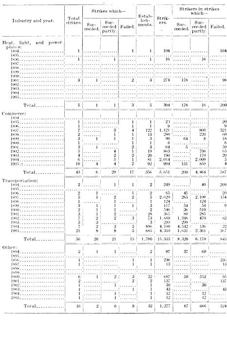 [merged small][merged small][merged small][merged small][merged small][merged small][merged small][merged small][merged small][merged small][merged small][merged small][merged small][merged small][merged small][merged small][merged small][merged small][merged small][merged small][merged small][merged small][merged small][merged small][merged small][merged small][merged small][merged small][merged small][merged small][merged small][merged small][merged small][merged small][ocr errors][merged small][merged small][merged small][merged small][merged small][merged small][merged small][ocr errors][merged small][merged small][merged small][merged small][merged small][merged small][merged small][merged small][merged small][merged small][merged small][merged small][merged small][merged small][merged small][merged small][merged small][merged small][merged small][merged small][merged small][merged small][merged small][merged small][merged small][merged small][merged small][merged small][ocr errors][merged small][merged small][merged small][merged small][merged small][merged small][merged small][merged small][subsumed][merged small][merged small][merged small][merged small][merged small][merged small][merged small][merged small][merged small][merged small][ocr errors][merged small][merged small][merged small][merged small][merged small][merged small][merged small][merged small][merged small][merged small][merged small][merged small][merged small][merged small][merged small][merged small][merged small][merged small][merged small][merged small][merged small][merged small][merged small][merged small][merged small][merged small][merged small][merged small][merged small][merged small][merged small][merged small][merged small]