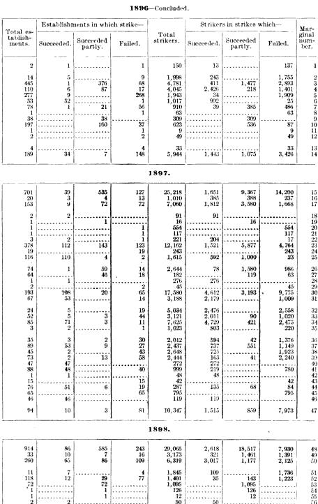 [merged small][merged small][merged small][merged small][merged small][merged small][merged small][merged small][merged small][merged small][merged small][merged small][merged small][merged small][merged small][merged small][merged small][merged small][merged small][subsumed][merged small][merged small][merged small][merged small][merged small][merged small][merged small][merged small][merged small][ocr errors][merged small][merged small][merged small][subsumed][merged small][merged small][merged small][merged small][subsumed][merged small][merged small][merged small][merged small][merged small][merged small][merged small][merged small][merged small][merged small][merged small][merged small][merged small][merged small][merged small][merged small][merged small][merged small][merged small][merged small][merged small][merged small][merged small][merged small][merged small][merged small][merged small][merged small][merged small][merged small][merged small][merged small][merged small][merged small][merged small][merged small][merged small][merged small][merged small][merged small][merged small][merged small][merged small][merged small][merged small][merged small][merged small][merged small][merged small][merged small][merged small][merged small][merged small][merged small][merged small][merged small][ocr errors][merged small][merged small][merged small][merged small][merged small][subsumed][subsumed][merged small][merged small][merged small][merged small][merged small][merged small][merged small][merged small][merged small][merged small][merged small][merged small][merged small][merged small][merged small][merged small][merged small][merged small][merged small][merged small][merged small][merged small][merged small][merged small][merged small][merged small][merged small][merged small][merged small][merged small][merged small][merged small][merged small][merged small][merged small][merged small][merged small][merged small][merged small][merged small][merged small][merged 