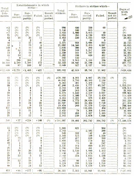 [merged small][merged small][merged small][merged small][merged small][merged small][merged small][merged small][merged small][merged small][merged small][merged small][merged small][merged small][merged small][merged small][merged small][merged small][merged small][merged small][merged small][merged small][merged small][merged small][merged small][merged small][merged small][ocr errors][merged small][merged small][merged small][merged small][merged small][merged small][merged small][merged small][merged small][merged small][merged small][merged small][merged small][merged small][merged small][merged small][merged small][ocr errors][merged small][merged small][merged small][merged small][merged small][merged small][merged small][merged small][ocr errors][merged small][merged small][merged small][merged small][merged small][merged small][merged small][ocr errors][merged small][merged small][merged small][merged small][merged small][merged small][merged small][merged small][merged small][merged small][merged small][merged small][merged small][merged small][merged small][merged small][merged small][merged small][merged small][merged small][merged small][merged small][merged small][ocr errors][merged small][merged small][merged small][merged small][ocr errors][merged small][merged small][merged small][merged small][merged small][merged small][merged small]