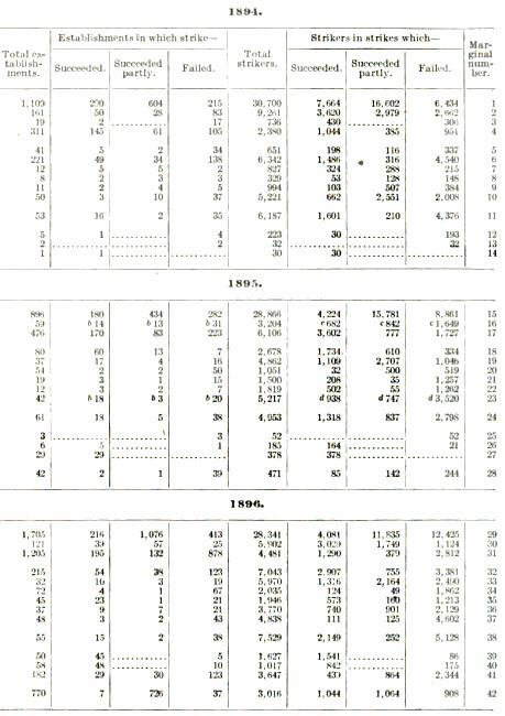 [merged small][merged small][merged small][merged small][merged small][merged small][merged small][merged small][merged small][merged small][merged small][merged small][merged small][merged small][merged small][merged small][merged small][merged small][merged small][merged small][merged small][merged small][merged small][merged small][merged small][merged small][merged small][merged small][merged small][merged small][merged small][merged small][merged small][merged small][merged small][merged small][merged small][merged small][merged small][merged small][merged small][merged small][merged small][merged small][merged small][merged small][merged small][merged small][merged small][merged small][merged small][merged small][merged small][merged small][merged small][merged small][merged small][merged small][subsumed][merged small][merged small][subsumed][merged small][merged small][merged small][merged small][merged small][merged small][subsumed][merged small][ocr errors][merged small][ocr errors][merged small][merged small][merged small][merged small][merged small][merged small][merged small][merged small][merged small][merged small][merged small][ocr errors][merged small][merged small][merged small][merged small][merged small][merged small][merged small][merged small][merged small][ocr errors][merged small][merged small][merged small][merged small][merged small][merged small][merged small][merged small][merged small][merged small][merged small][merged small][merged small][merged small][merged small][merged small][merged small][merged small][merged small][merged small][merged small][merged small][merged small][merged small][merged small][merged small][merged small][merged small][merged small][merged small][merged small][merged small][merged small][merged small][merged small][merged small][merged small][merged small][merged small][merged small][merged small][merged small][merged small][merged small][merged small][merged small][merged small][merged small][merged small][mer