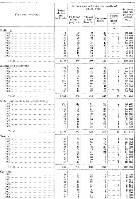 [merged small][merged small][merged small][merged small][merged small][merged small][merged small][merged small][merged small][merged small][merged small][ocr errors][merged small][ocr errors][merged small][merged small][merged small][merged small][merged small][merged small][merged small][merged small][merged small][merged small][merged small][merged small][merged small][merged small][merged small][merged small][merged small][merged small][merged small][merged small][merged small][merged small][merged small][merged small][merged small][merged small][merged small][merged small][merged small][merged small][merged small][merged small][merged small][merged small][merged small][merged small][merged small][merged small][merged small][merged small][merged small][merged small][merged small][merged small][merged small][merged small][merged small][merged small][merged small][merged small][merged small][merged small][merged small][merged small][merged small][merged small][merged small][merged small][merged small][merged small][merged small][merged small][merged small][merged small][merged small][merged small][merged small][merged small][merged small][merged small][merged small][merged small][merged small]