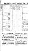 Страница 355