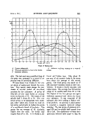 Страница 631